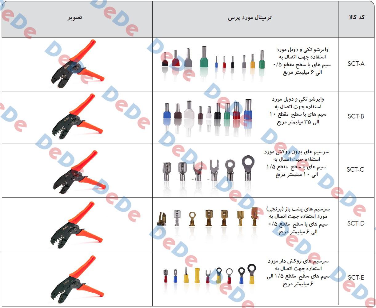 جدول انواع سرسیم و وایرشو ابزار SCT