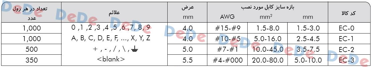 جدول سایز های حروف سیم و شماره سیم حلقوی