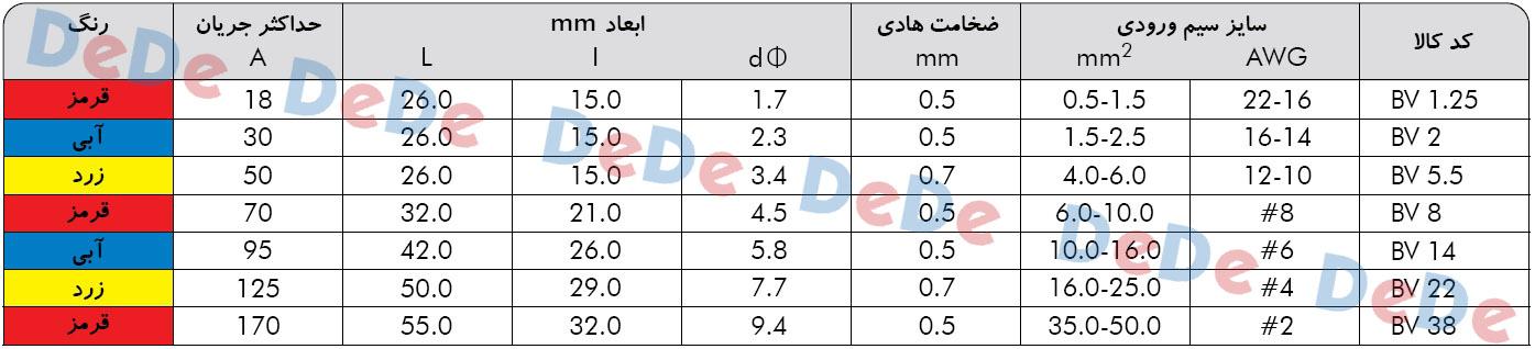 جدول سایز های سرسیم رابط - مف