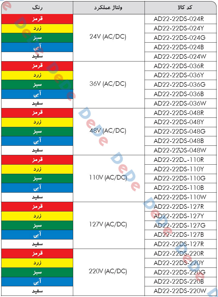 جدول چراغ سیگنال