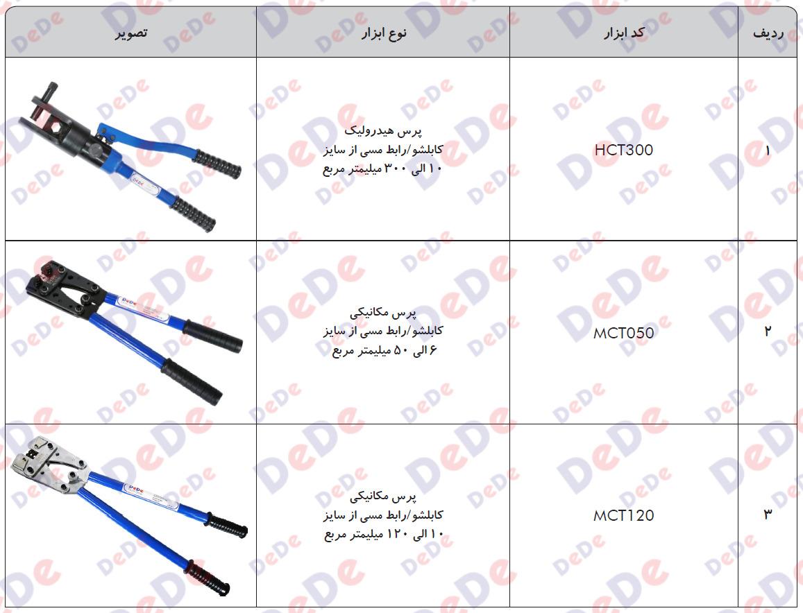 جدول انواع پرس کابل