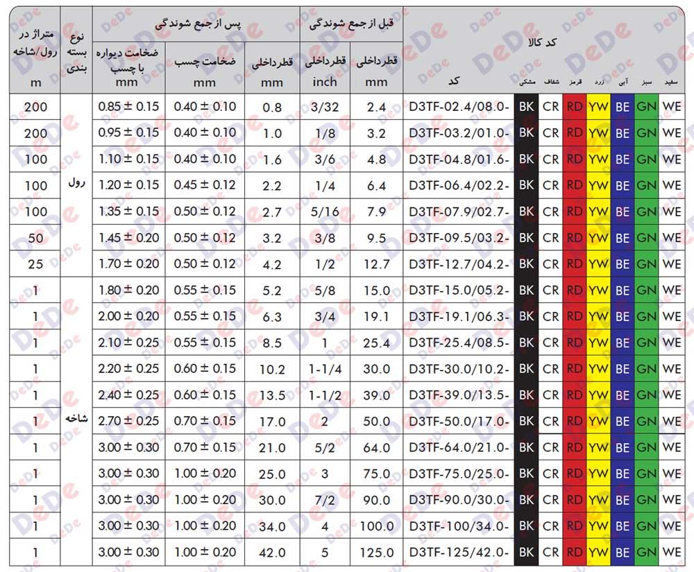 جدول سایز های روکش حرارتی چسب دار