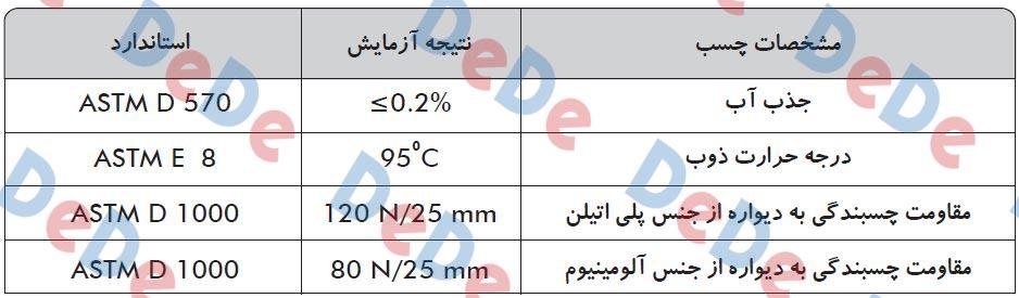 مشخصات چسب روکش حرارتی چسب دار ضخیم