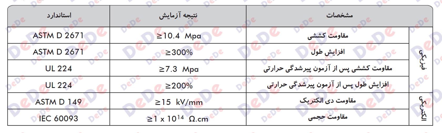 جدول مشخصات نوار حرارتی باس بار فشار متوسط