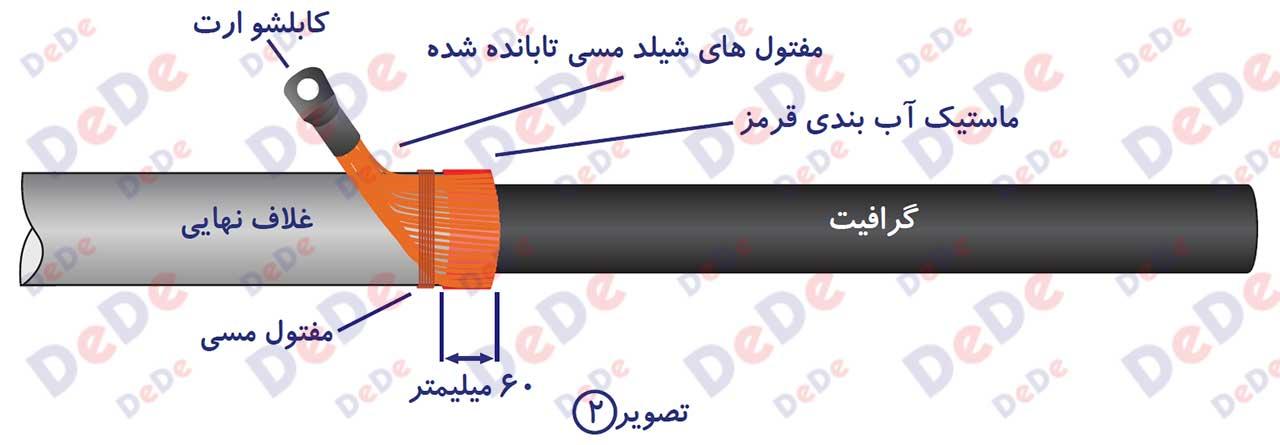 آماده سازی کابل سر کابل سرد تک هسته ای تک کور DTC24-1