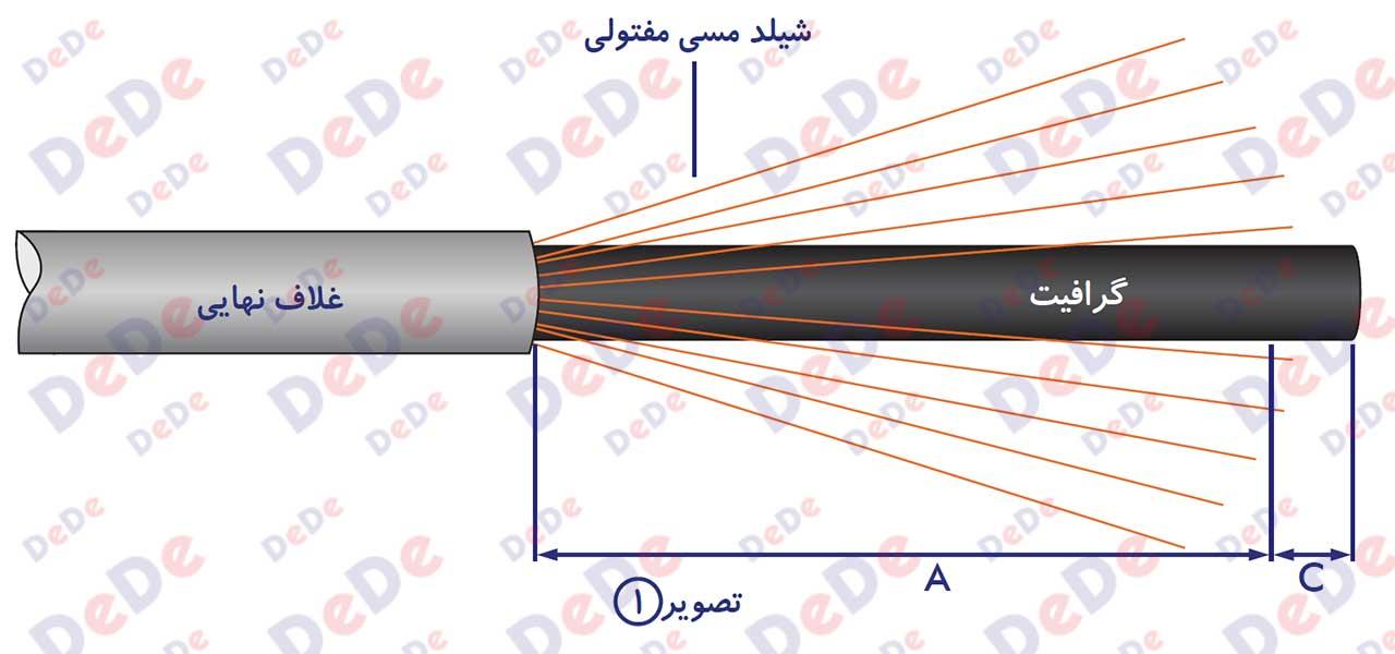 غلاف نهایی سر کابل سرد تک هسته-ای تک کور DTC24-1