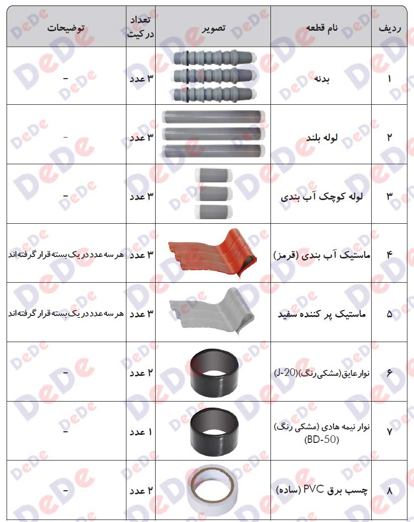 لیست قطعات سر کابل سرد تک هسته ای تک کو DTC24-1