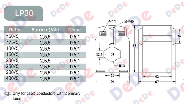 اطلاعات فنی ترانسفورمر اندازه گیری جریان lp30