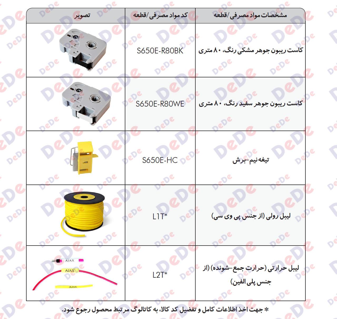 مواد مصرفی و قطعات یدکی پرینتر حرارتی